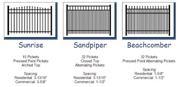 Aluminum Fence Types in Baltimore, MD